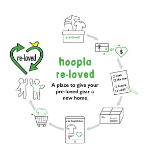 hoopla re-loved cycle of returns and re-sale