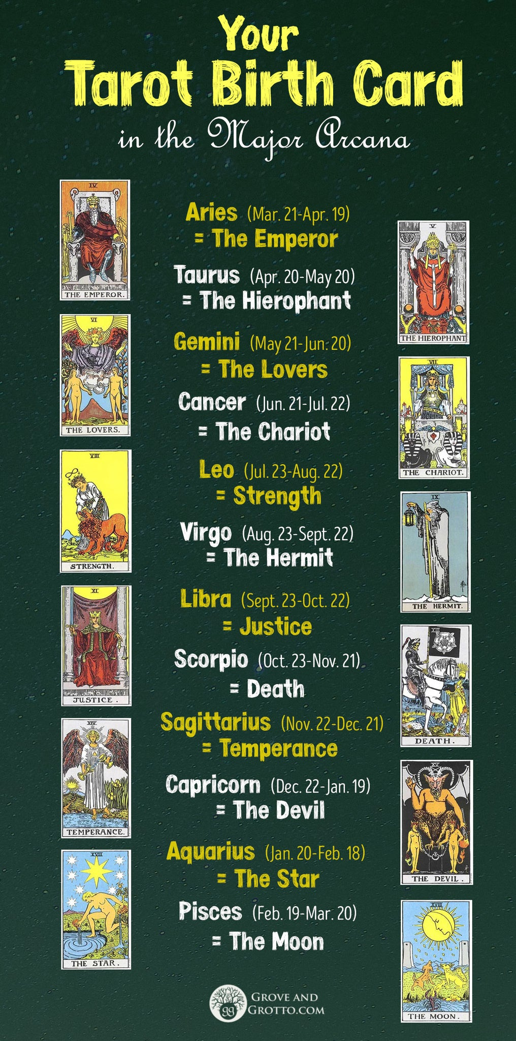 Discover your Tarot birth card in the Major Arcana – Grove and Grotto