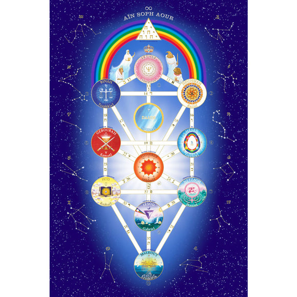 Kabbalah Tree of Life Poster - Grove and Grotto