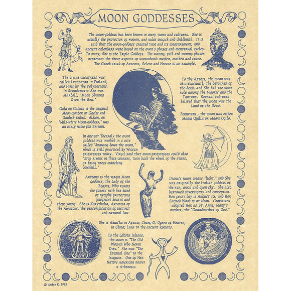 Moon Goddess Parchment Poster (8.5