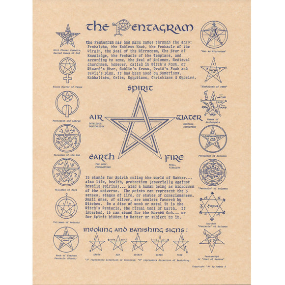 The Pentagram Parchment Poster (8.5