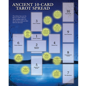 Tarot Guide Sheet: Ancient 10-Card Tarot Spread - Grove and Grotto
