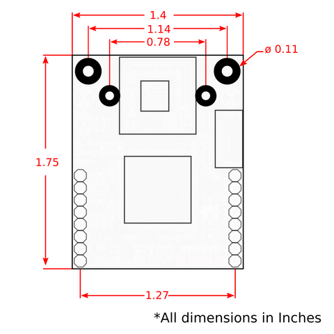 OpenMV Cam Dimensions