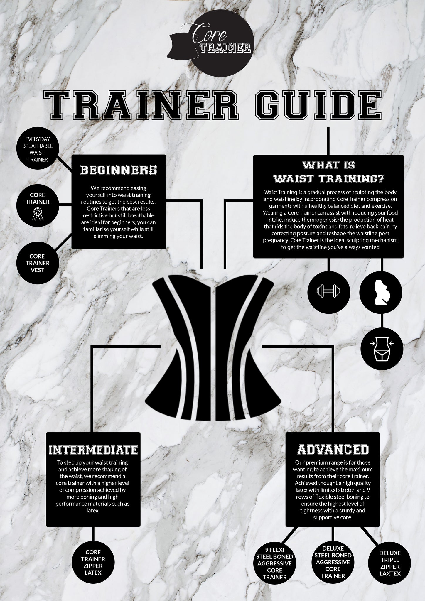 bc62bfff9a7 Guide to Waist Training – Core Trainer Australia