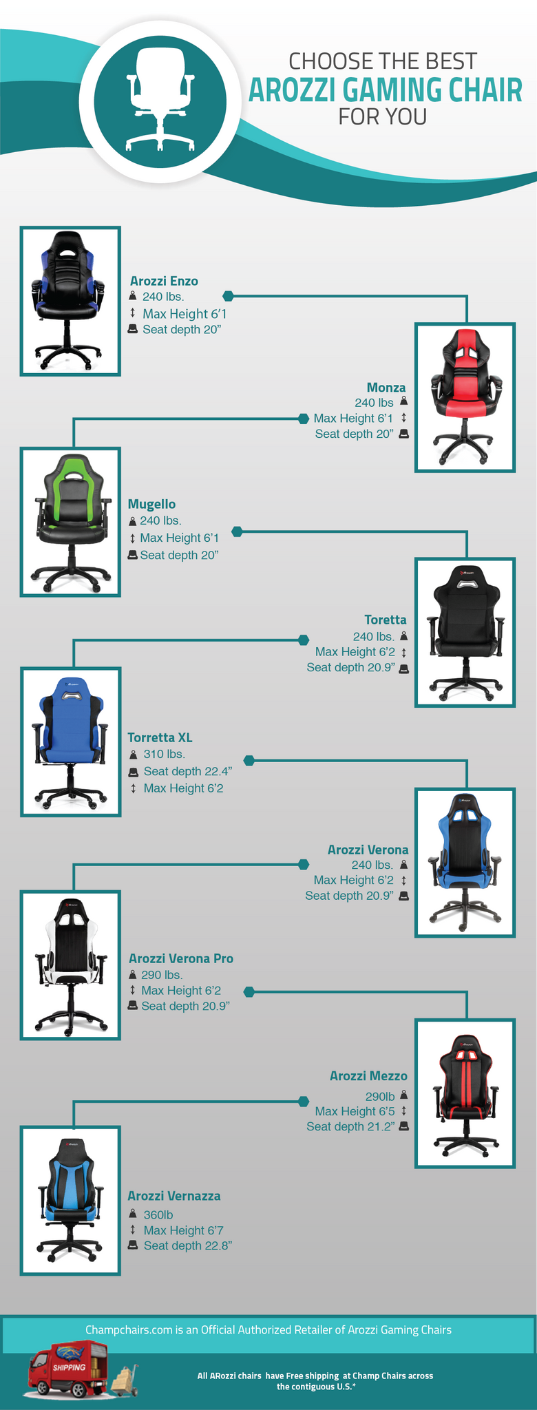 Arozzi Chair Guide