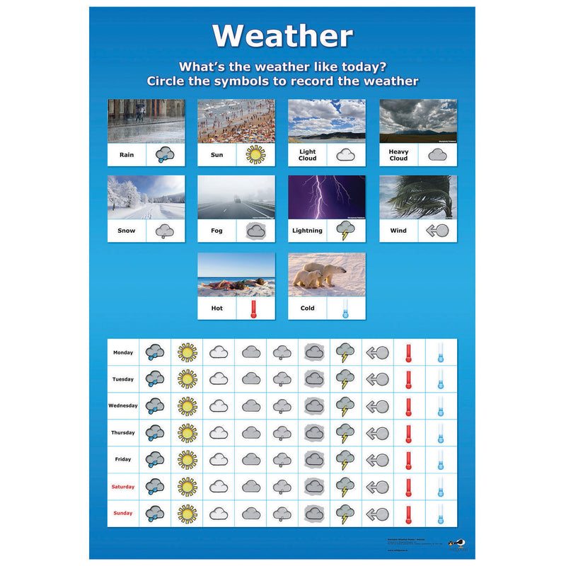 Wipeable Weather Chart