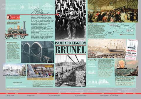 Brunel Poster & Teachers Guide