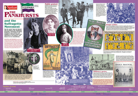 Pankhursts Poster & Teachers Guide