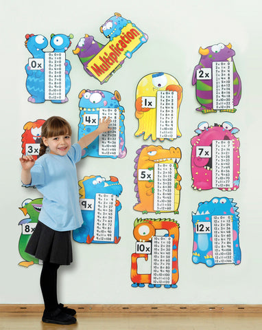 Multiplication Monster Boards pk 13