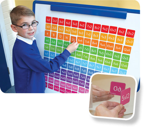 Double Sided Multiplication Magnets pk 132