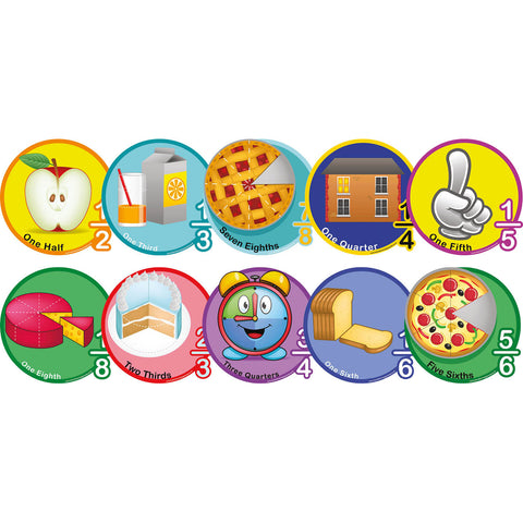 Fractions Signs (Set of 10)