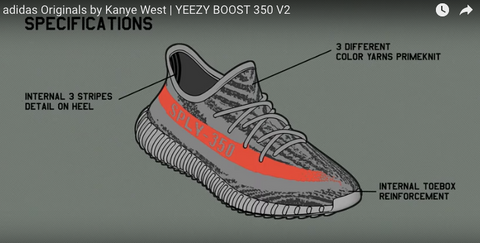 Adidas Yeezy 350 Boost V2 BY 1604 by Kanye West Black White