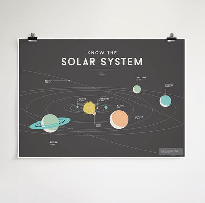 Squared Educational Posters and Wall Charts