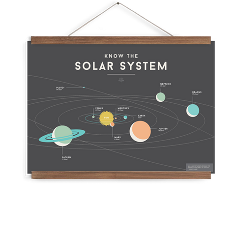 We are squared solar system poster at the corner booth