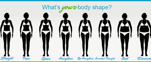 400d52454 The BODY TYPE CALCULATOR below is a great way to