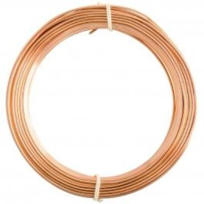 Aluminum Wire Copper