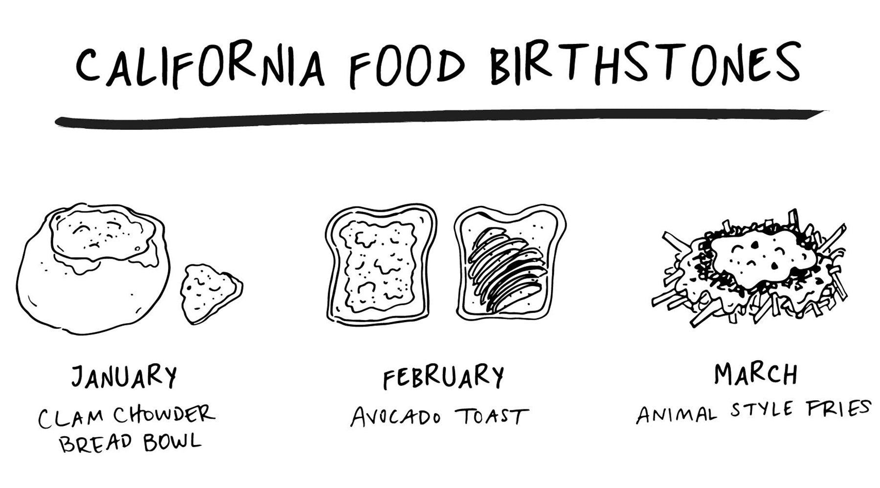What's Your California Food Birthstone?