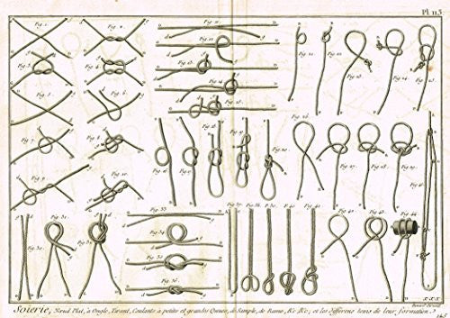 "Diderot - SILK MANUFACTURE, VARIOUS KNOTS USED - PLATE 65"" - Copper Engraving - 1751"