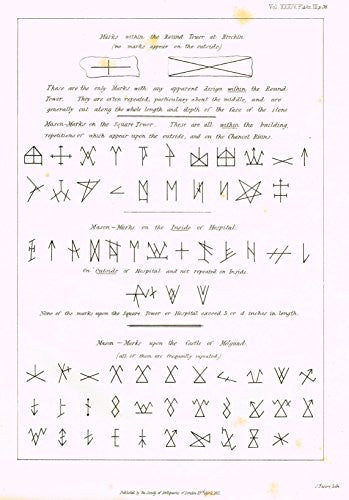 "Archaeologia's Antiquity - ""MASON - MARKS UPON THE CASTLE OF MELGUND"" - Engraving - 1852"