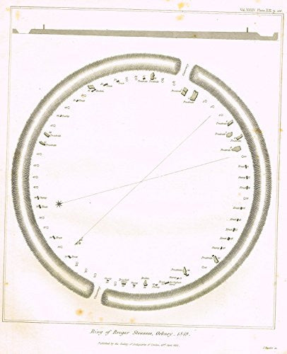 "Archaeologia's Antiquity - ""RING OF BROGAR SLENNESS, ORKNEY"" - Engraving - 1852"