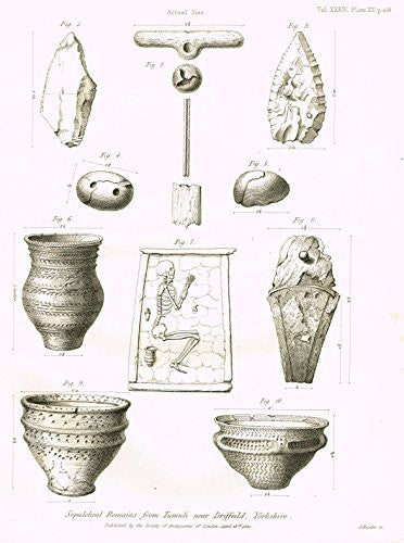 Archaeologia's Antiquity - SEPULCHRAL REMAINS FROM TUMULI NEAR DRIFFEILD - Engraving - 1852