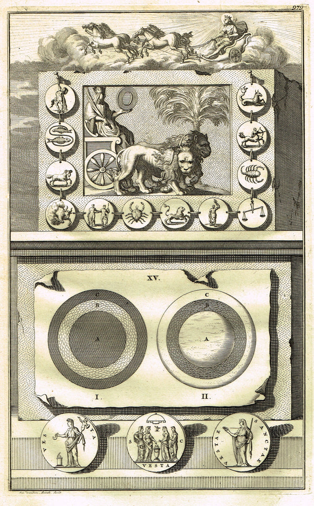 "Goeree Religious Print - ""SIGNS OF THE ZODIAC - ASTROLOGY WITH MEDALLIONS"" - Copper Engraving - 1700"
