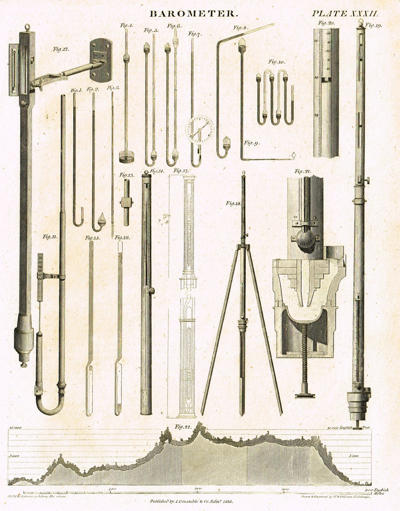 "Constable's Encyclopedia - ""BAROMETER - Plate XXXII - Engraving - 1816"