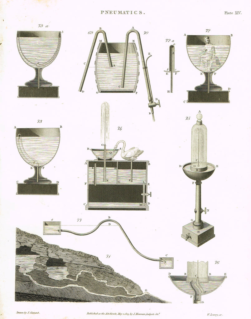"Rees's Cyclopaedia Pneumatics - ""FOUNTAIN - Plate X1V"" - Steel Engraving - 1819"