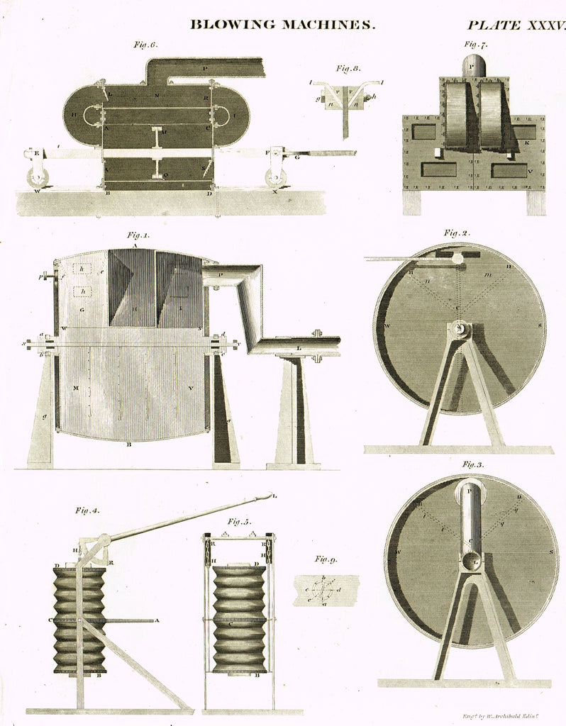 "Encyclopedia Londinensis - 1816 - ""BLOWING MACHINES"" - Copper Engraving"