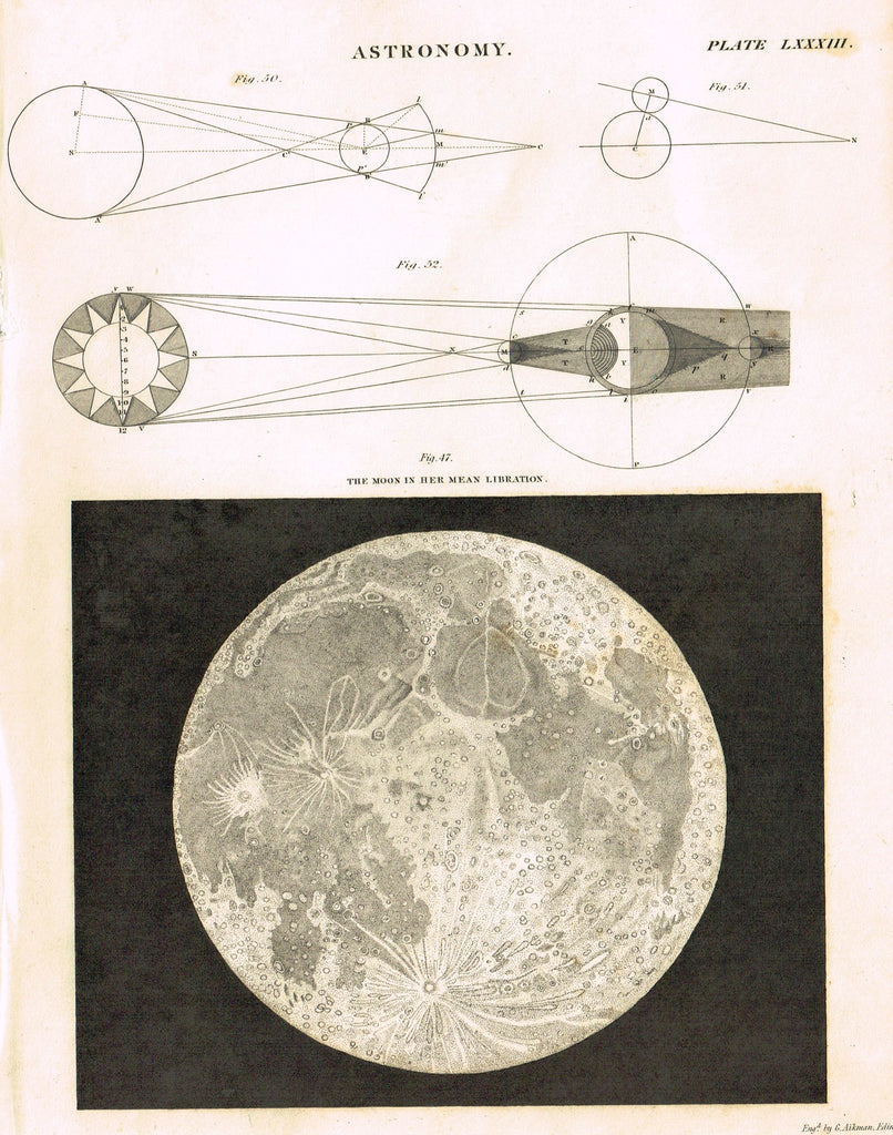 "Encyclopedia Britannica - 1842 - ""ASTRONOMY - THE MOON IN HER MEAN LIBRATION"" - Steel Engraving"