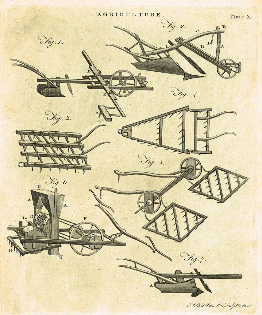 "Encyclopedia Britannica - 1771 - ""AGRICULTURE - PATENT PLOUGH"" - Plate X - Copper Engraving"