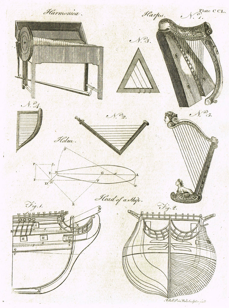 lewis diagram encyclopedia > encyclopedia britannica - 1771 -