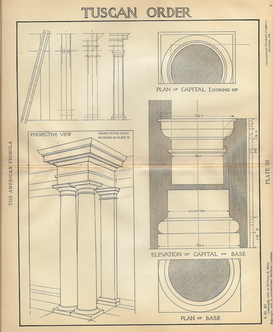 "American Vignola Architecture - ""TUSCAN ORDER - Plate III"" - Lithograph  - 1902 - Sandtique-Rare-Prints and Maps"