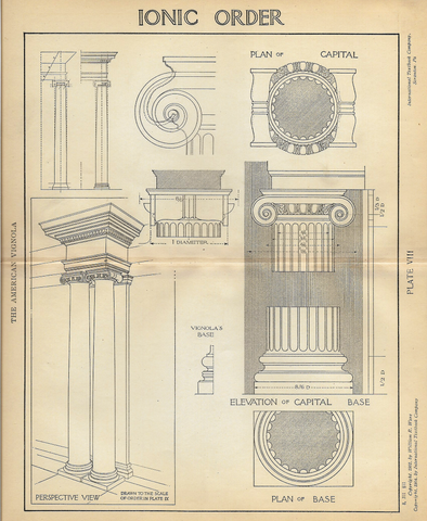 "American Vignola Architecture - ""IONIC ORDER - Plate VIII"" - Lithograph  - 1902 - Sandtique-Rare-Prints and Maps"