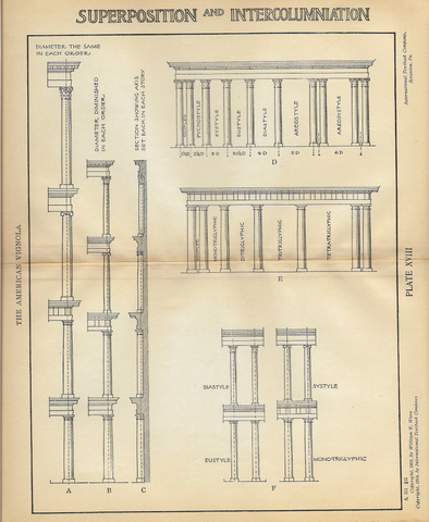 "American Vignola Architecture - ""SUPERPOSITION & INTERCOLUMNIATION"" - Lithograph  - 1902 - Sandtique-Rare-Prints and Maps"