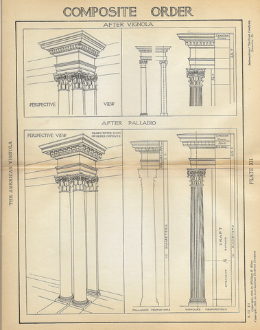 "American Vignola Architecture - ""COMPOSITE ORDER - Plate XII"" - Lithograph  - 1902 - Sandtique-Rare-Prints and Maps"