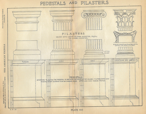 "American Vignola Architecture - ""PEDESTALS AND PILASTERS"" - Lithograph  - 1902 - Sandtique-Rare-Prints and Maps"