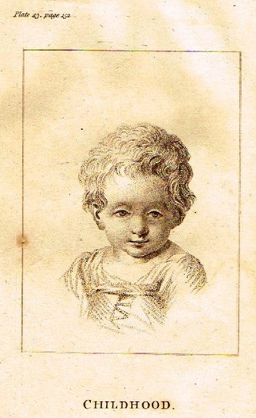 "Artist's Repository - ""CHILDHOOD"" - Copper Engraving - 1813"
