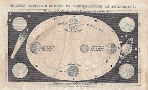 "Blake's ""Converstions on Natural Philosophy"" - THE SEASONS - 1827"