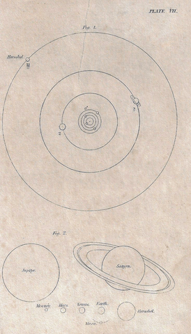 "Blake's ""Converstions on Natural Philosophy"" - PLANETS - 1827"