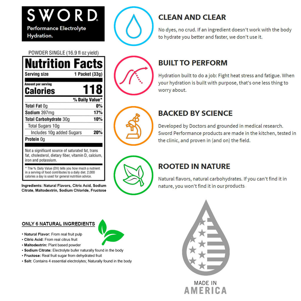 SWORD Performance Hydration Powder Packets Nutrition Label