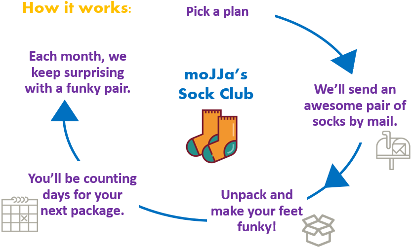 Sock of the Month Club | Sock Subscription Club