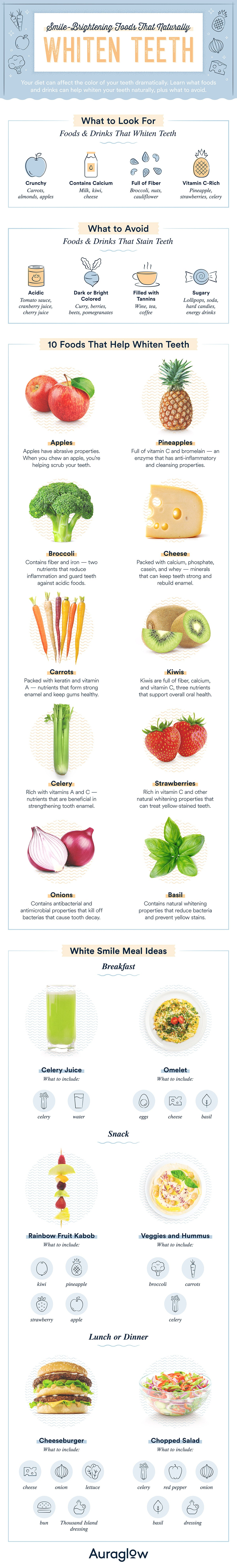 foods that whiten teeth infographic