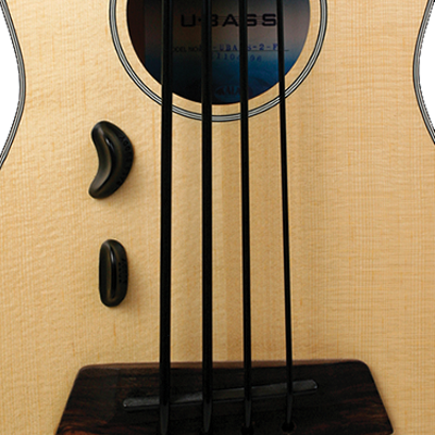 U-Bass Thumbrests
