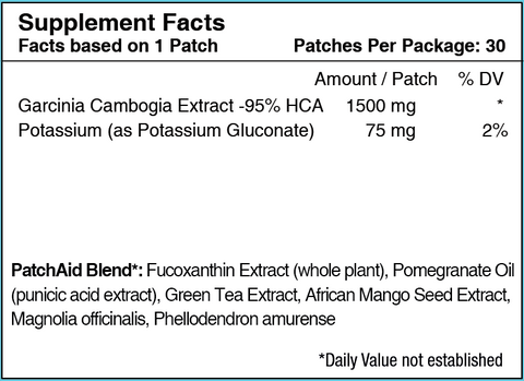 Garcinia Cambogia Topical Patch by PatchAid