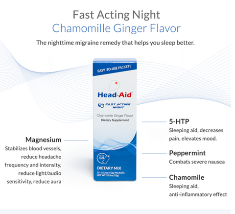 "Head-Aid ""Fast Acting Night"" - Chamomile Ginger"