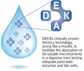 DEKAs Bariatric Multivitamin & Mineral Supplement with Absorption Technology Chewable Tablets