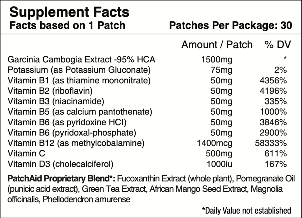 Metabolism Plus with Garcinia Cambogia Patch by PatchAid
