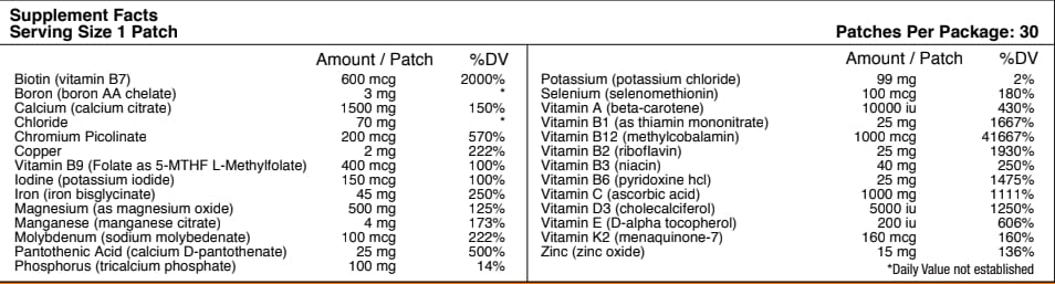 MultiVitamin Plus Topical Patch by PatchAid