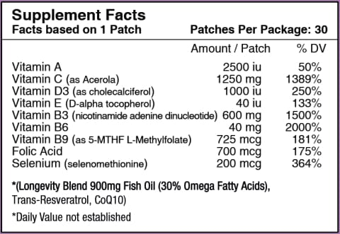 Anti-Aging Complete Topical Patch By Patchaid